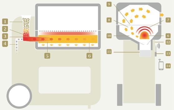 pellet grill com. Black Bedroom Furniture Sets. Home Design Ideas